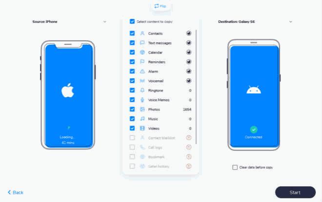 將iPhone聯絡人轉移到Android手機